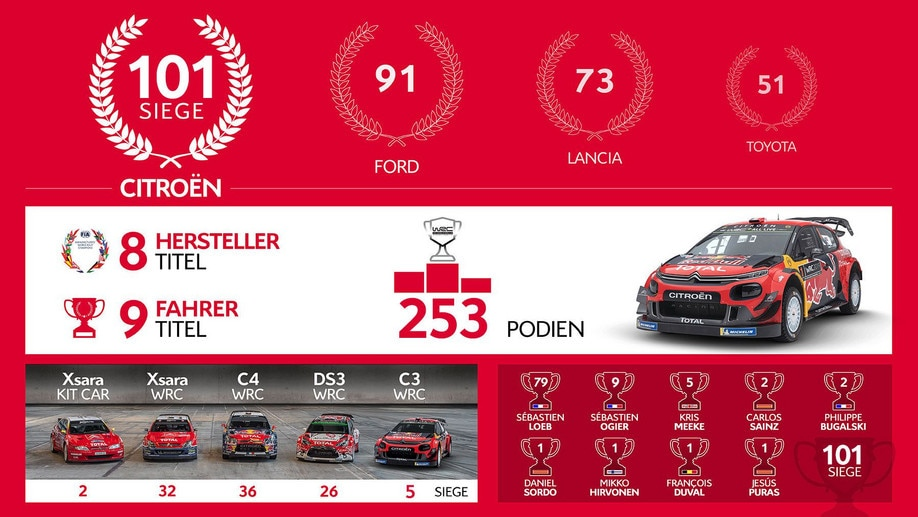 7494x4222px_WRC-Infographie_20190613